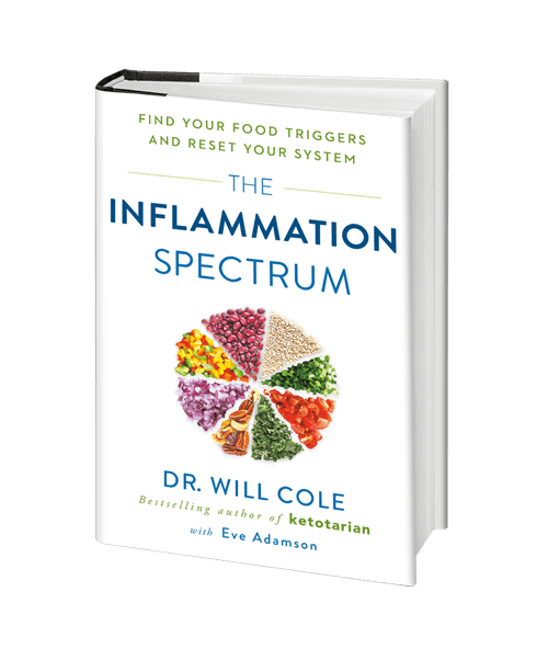 The Inflammation Spectrum 2