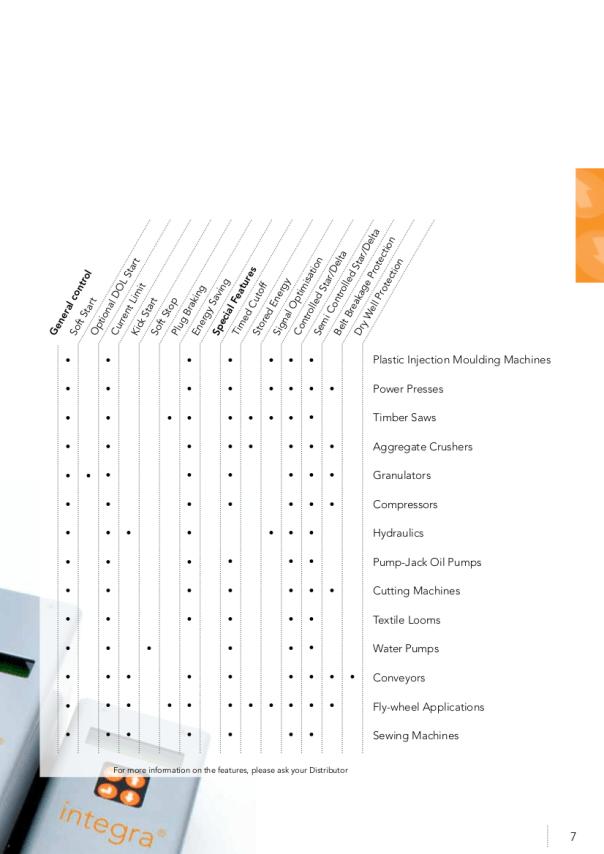 A4_Integra_brochure dryden9