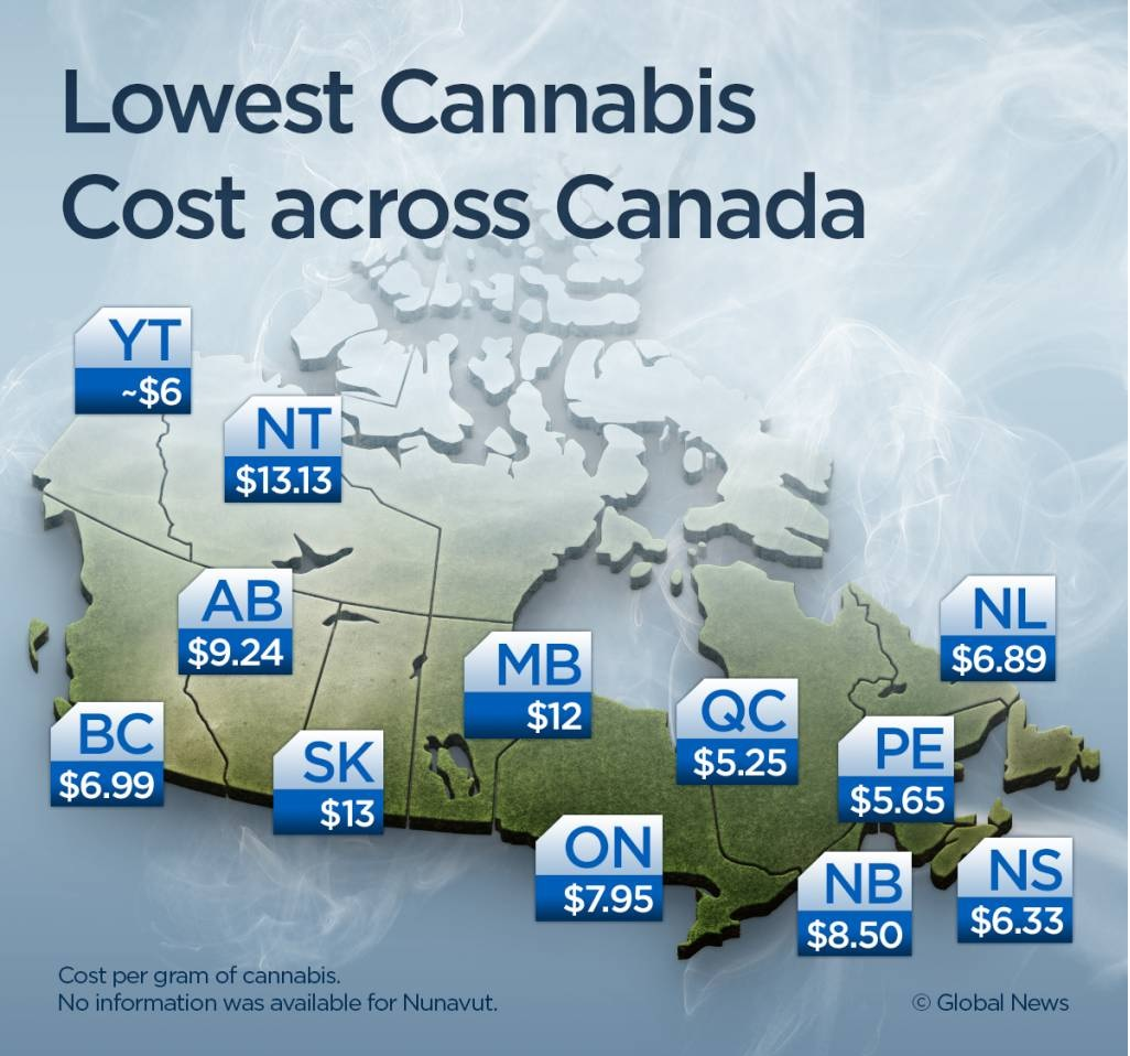 How much weed was sold on Canada's legalization day, province-by-province
