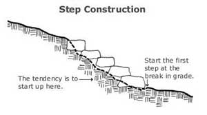 Step Construction