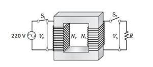 Transformers | Brilliant Math & Science Wiki