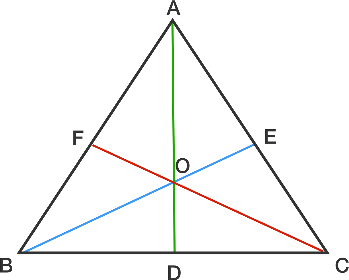 Properties Of Equilateral Triangles