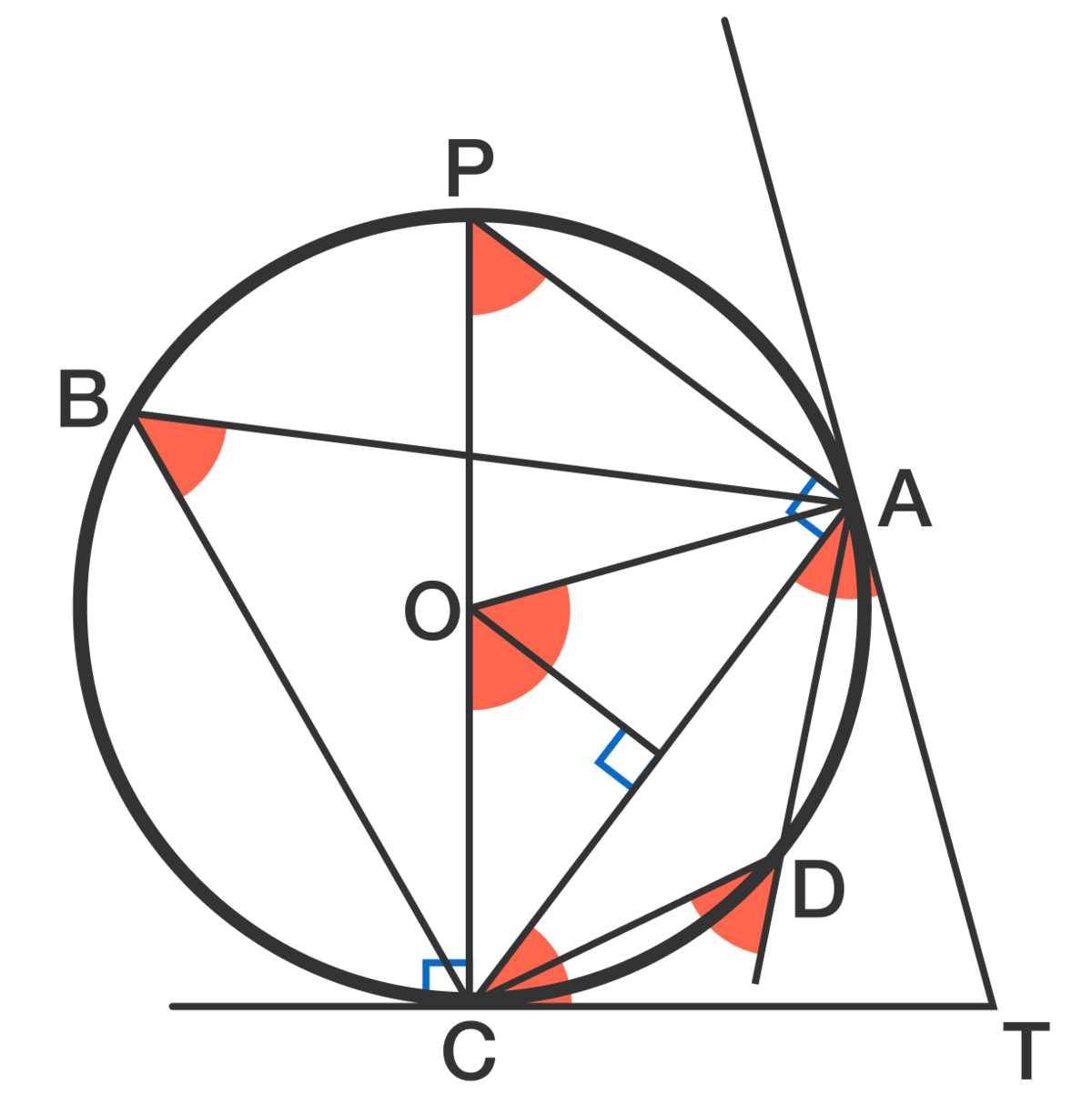 Circle Geometry Properties