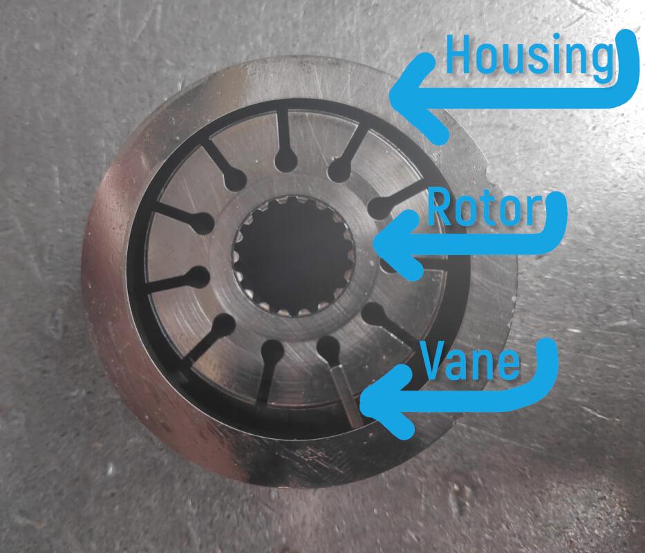 How Power Steering Pump works – in simple terms!