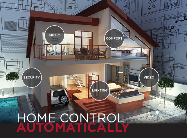 Home Control by DSCMI