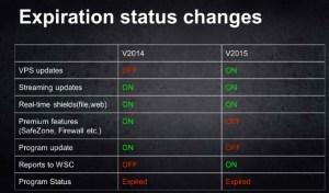 Avast2014-2015