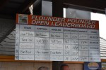 flounder pounder 2018, fishing tournament