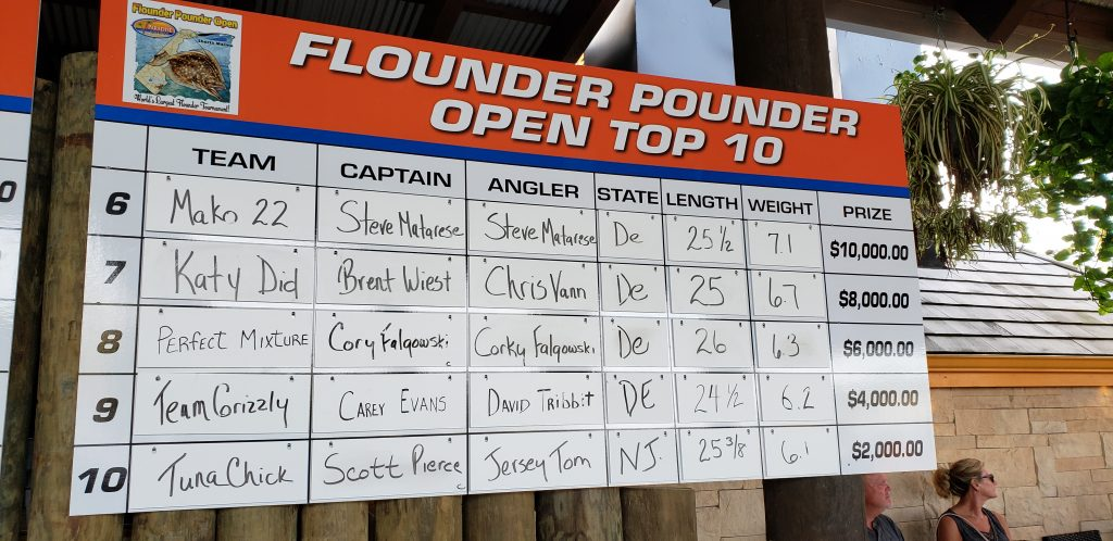 FPO, flounder pounder open, delaware, sussex county, long neck delaware, pot nets bayside, paradise grill, scales, lagoon bar