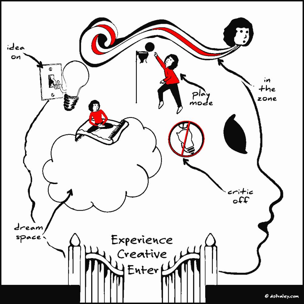 1802-Norma-04-creativeExperience-UP