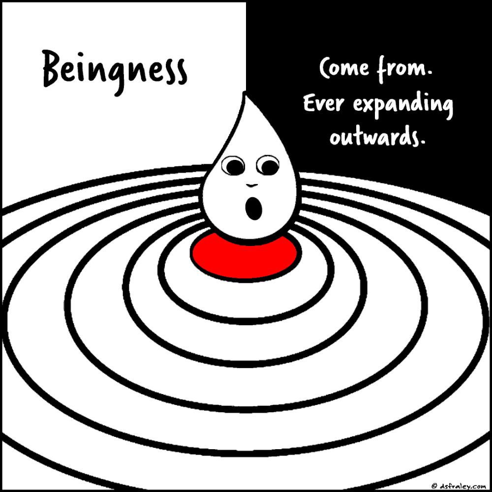 Beingness