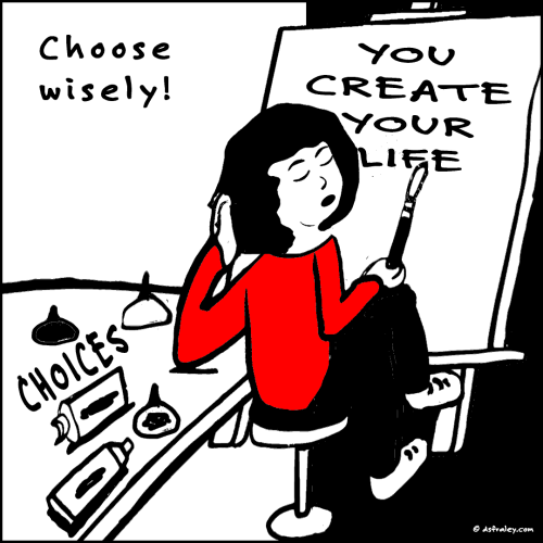 You Create Your Life