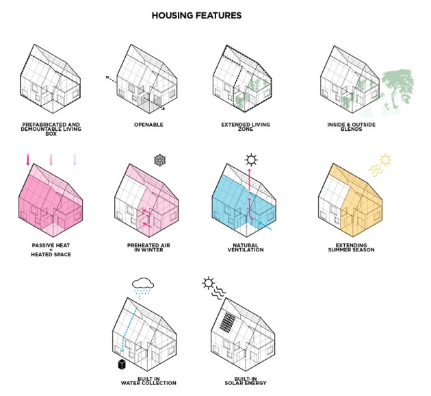 regen-villages-effekt-venice-architecture-biennale-2016_diagram_dezeen_936_4
