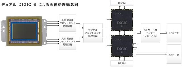 imageprocess