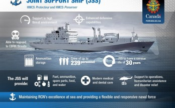 supply ship infographic