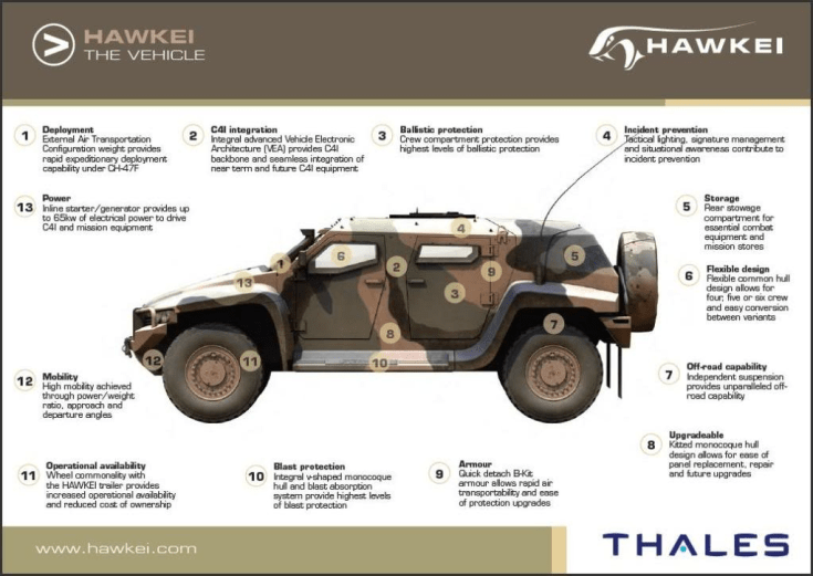 infographic of Hawkei armored vehicle features