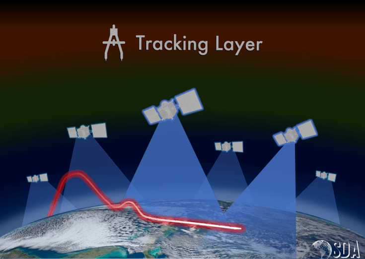 artists rendering of a satellite constellation to track missiles