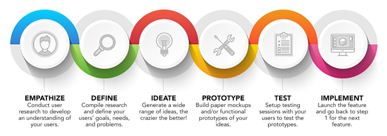Infographic design elements for your business with 6 options, pa