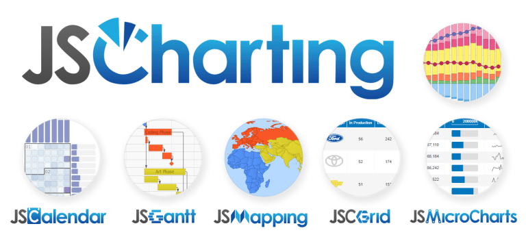 img - JSCharting technologies