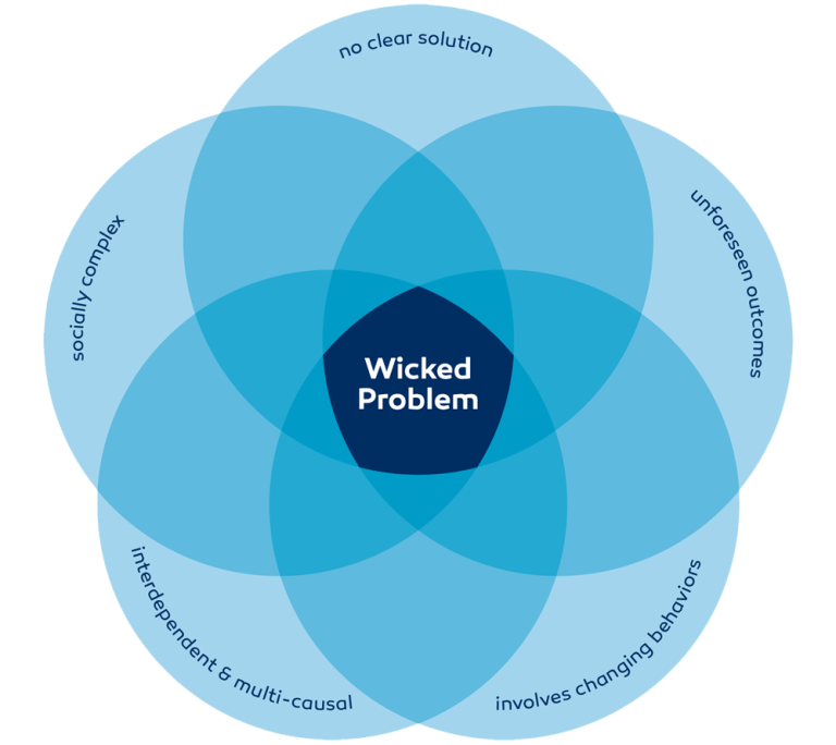 img - wicked problems