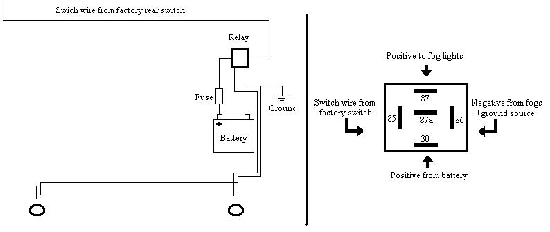 Fogwiring?resize\=665%2C281 5 pin auto relay wiring,auto download free printable wiring diagrams,Antenna 5 Prong Relay Wiring