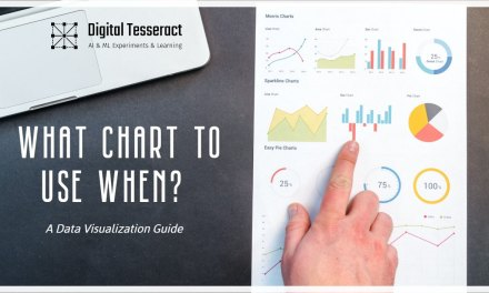 Data visualization – Understand your CHARTS!