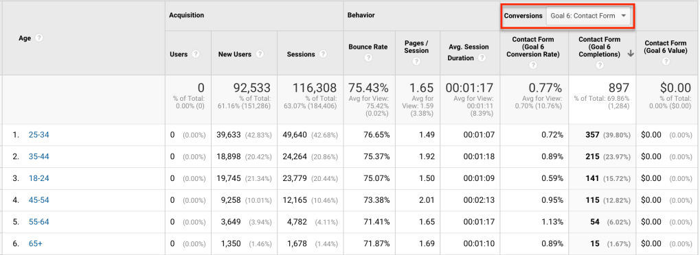 The Ultimate Beginner's Guide to Google Analytics-image24
