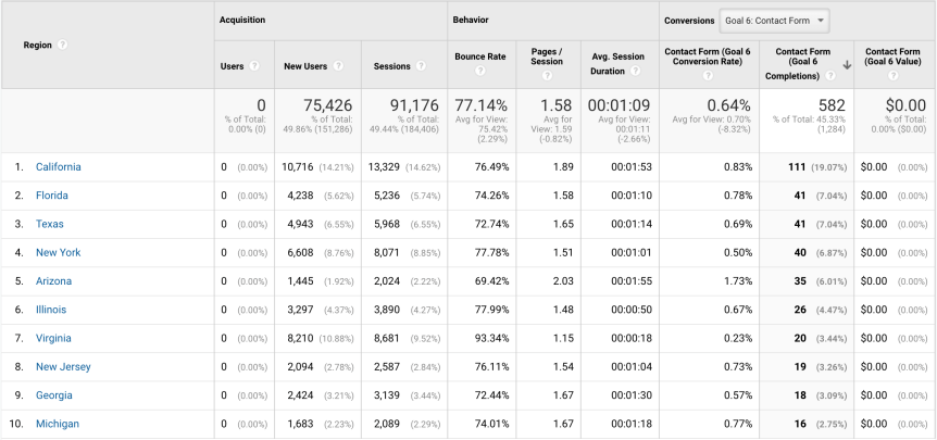 The Ultimate Beginner's Guide to Google Analytics-image26