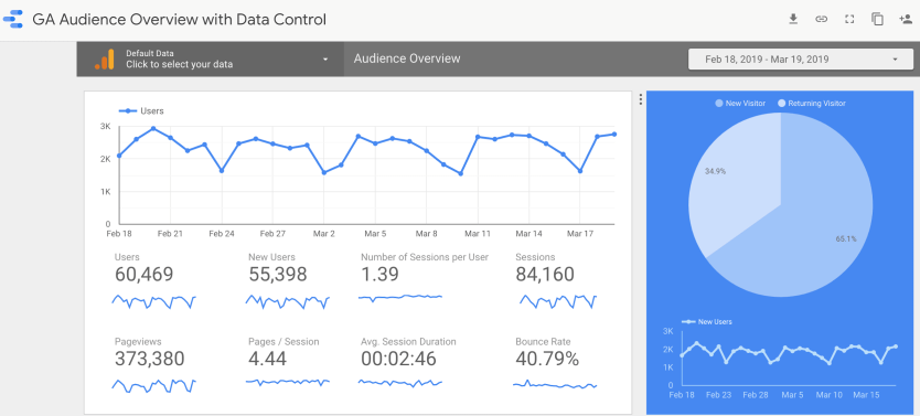 The-Ultimate-Beginners-Guide-to-Google-Analytics-image34-1