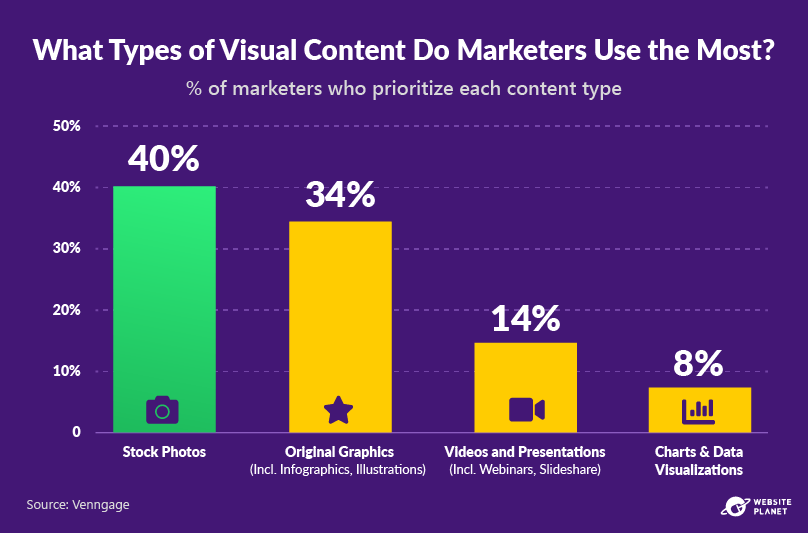 -outline---visual-content-marketing-stats-16.png