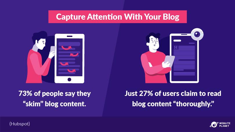 -outline---business-blogging-stats-in-2021-46.png