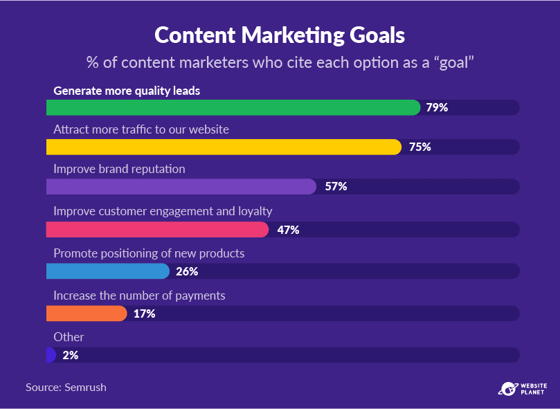 copy-of-outline---content-marketing-stats-pc--11.png