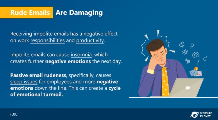 [Outline] - Email & Mental Health