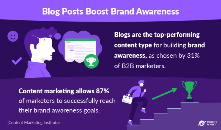 copy-of-blogging-statistics-19.png