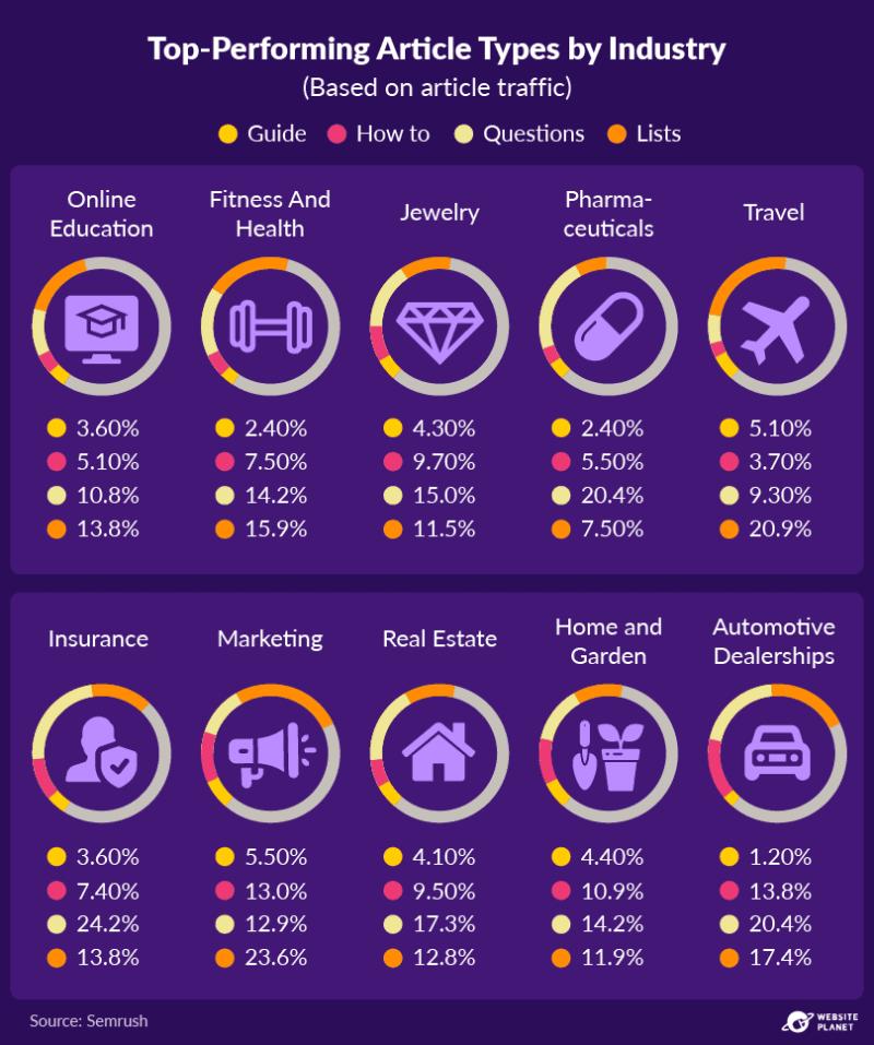 copy-of-blogging-statistics-29.png