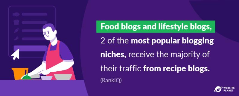 copy-of-blogging-statistics-42.png