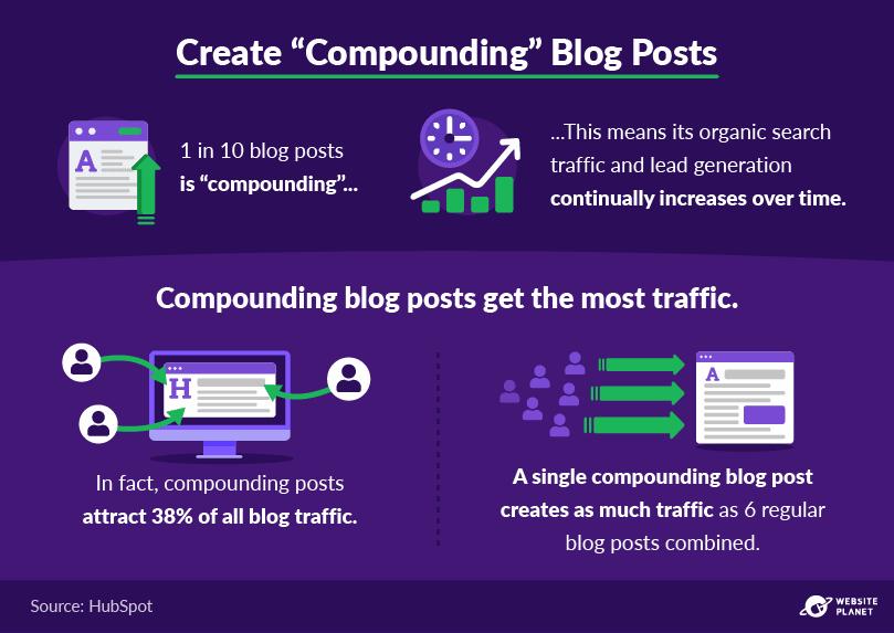 copy-of-blogging-statistics-54.png