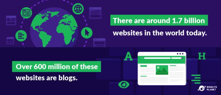 copy-of-blogging-statistics-8.png