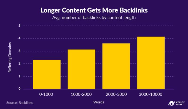 copy-of-blogging-statistics-80.png