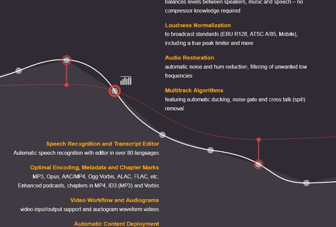 AI algorithm optimage1