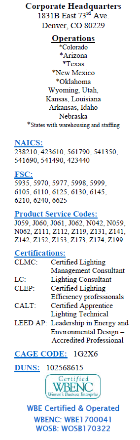 cli services national accounts