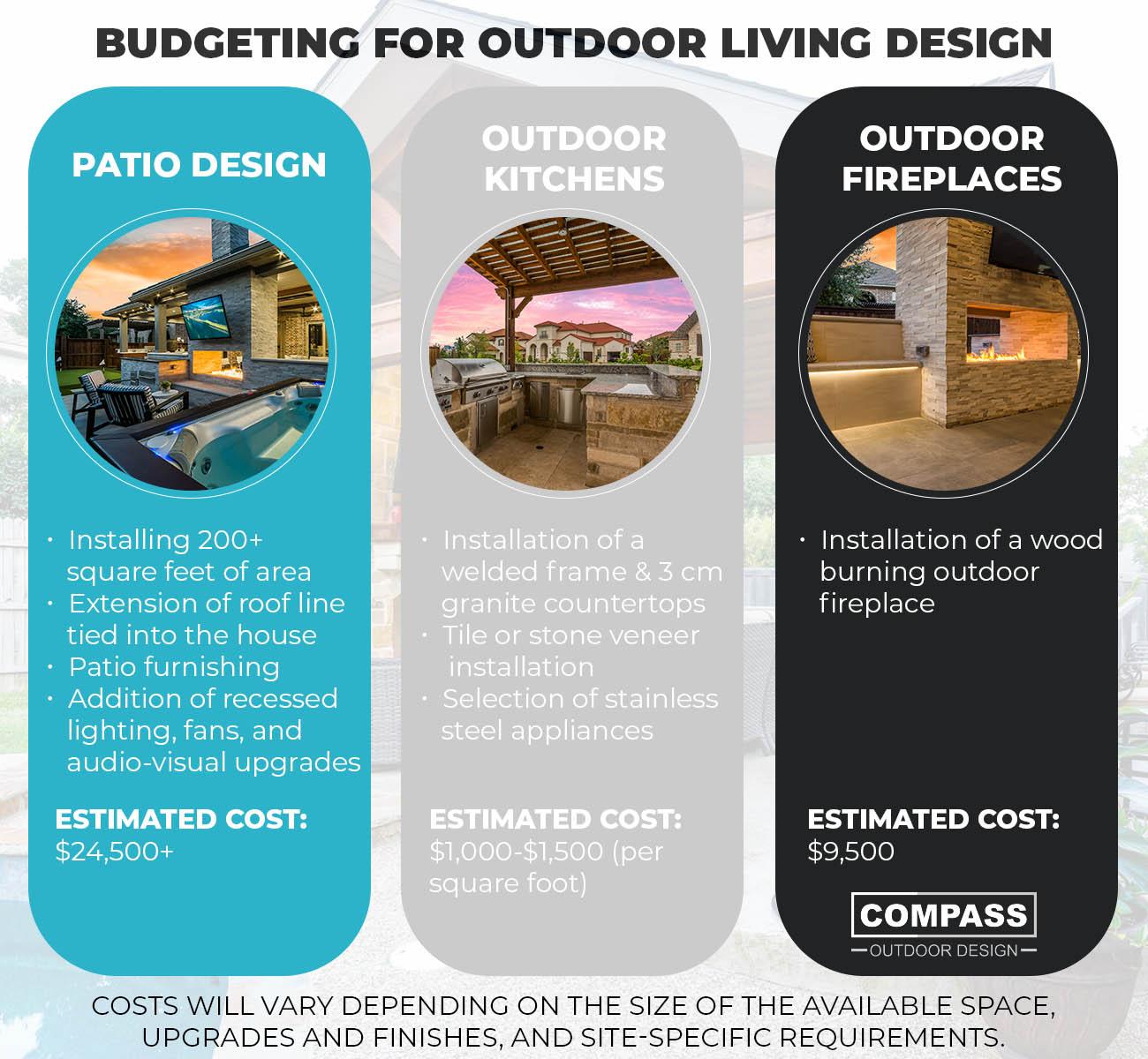dallas patio design budgeting for
