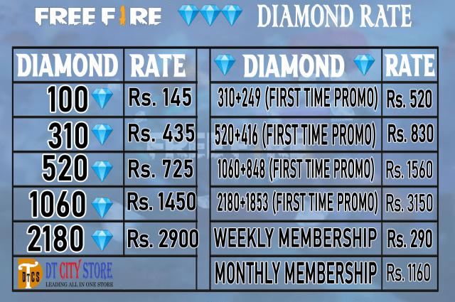 Free Fire Diamond Price in Nepal