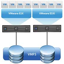 VMDK Data Recovery