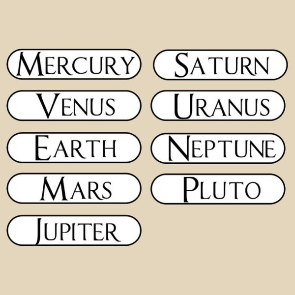 Planet Name Decals For use with our by WilsonGraphics on