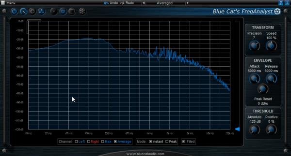 エレクトロ系楽曲の周波数