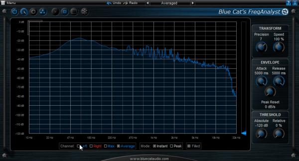 エレクトロポップ系楽曲の周波数