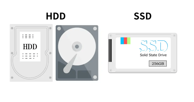 DTM パソコン HDD SSD