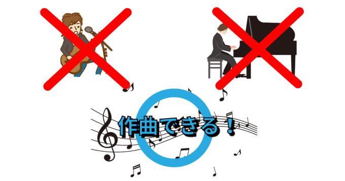 作曲-方法