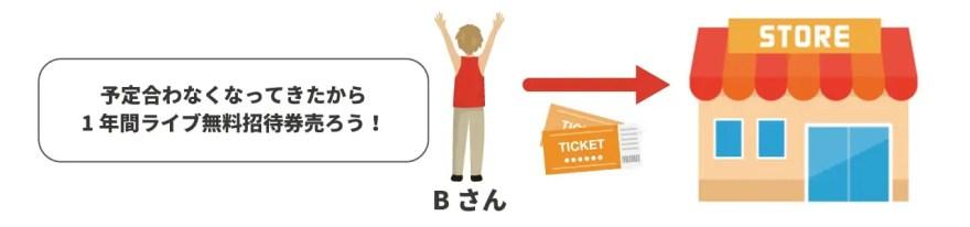 market-b-ticket-blockchain