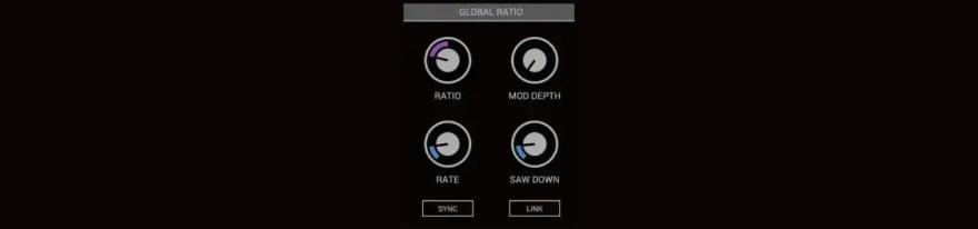 global-ratio